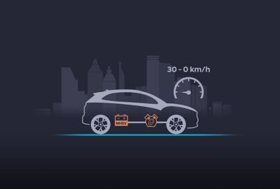 The Huzamos idejű start-stop funkció. system of the new Hyundai Kona activating at 30 km/h.